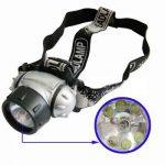 7 LED Headlamps KH-707Overview1)Ultra bright 7 LED light2)High intensity LED3)Extensive Lifetime of LED (100