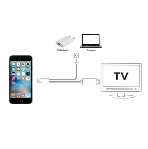 iPhone 5/6/7 (Lightning) to HDMI